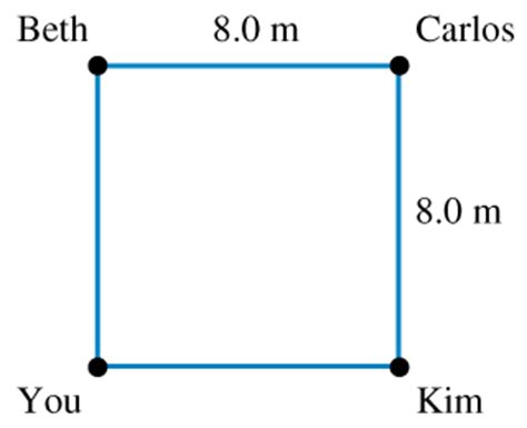 Eighth grade Energy Physical Science Lessonplans